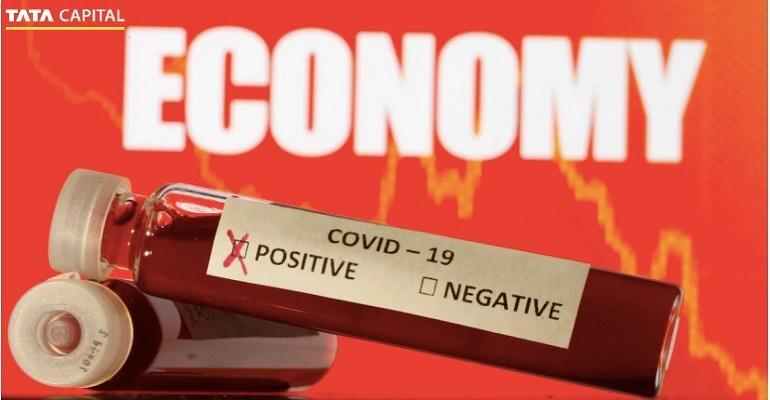 Financial Measures on Coronavirus