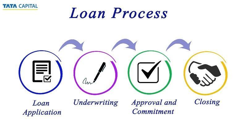 Business Loan Processing Vs Personal Loan Processing