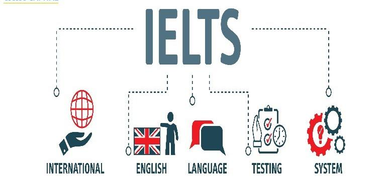 How to Register for IELTS Examination: A Complete Guide